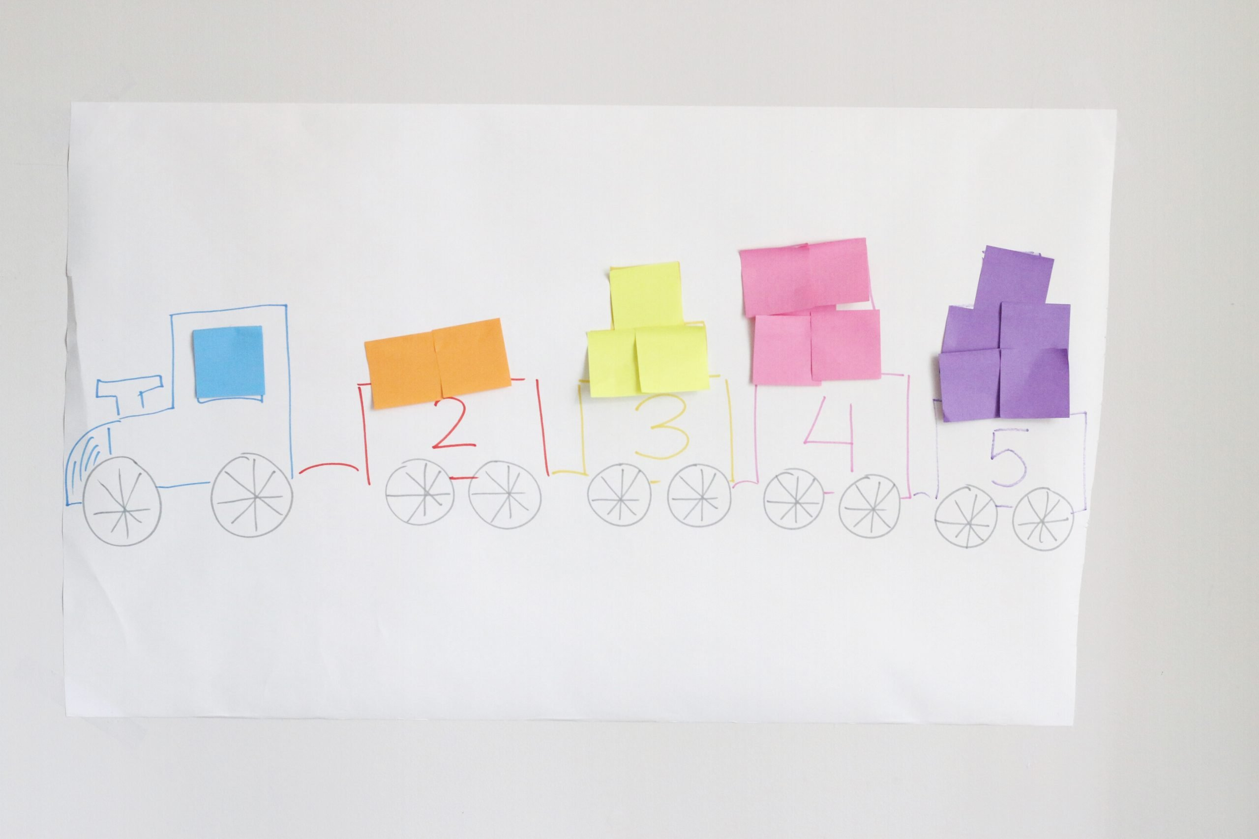 Counting Train Using Post-It Notes